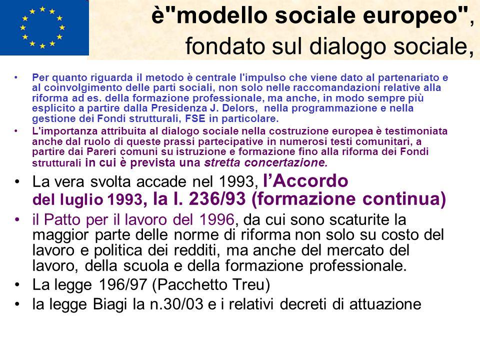 è modello sociale europeo , fondato sul dialogo sociale,