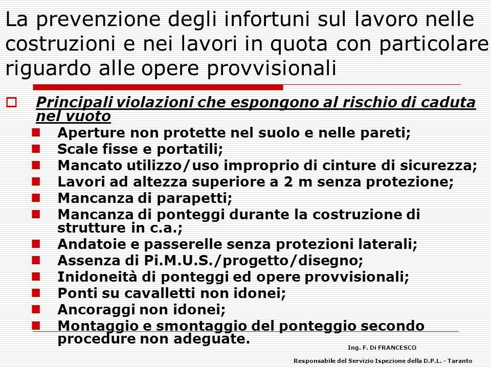 Responsabile del Servizio Ispezione della D.P.L. - Taranto