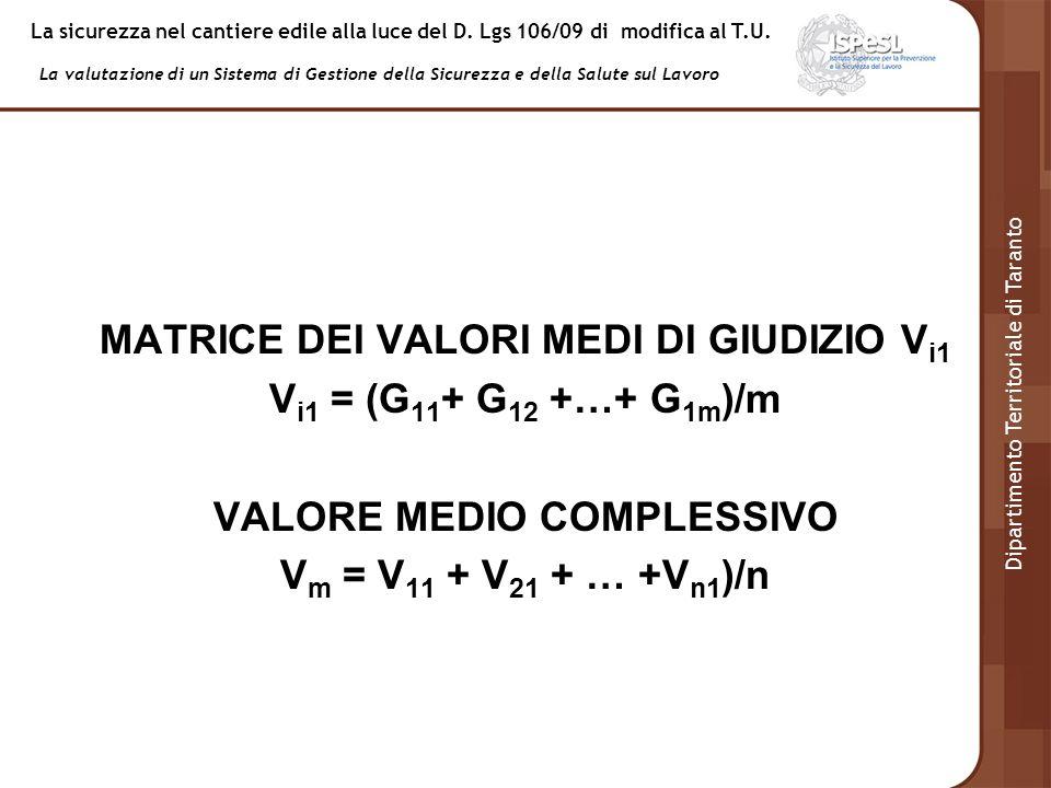 MATRICE DEI VALORI MEDI DI GIUDIZIO Vi1 VALORE MEDIO COMPLESSIVO