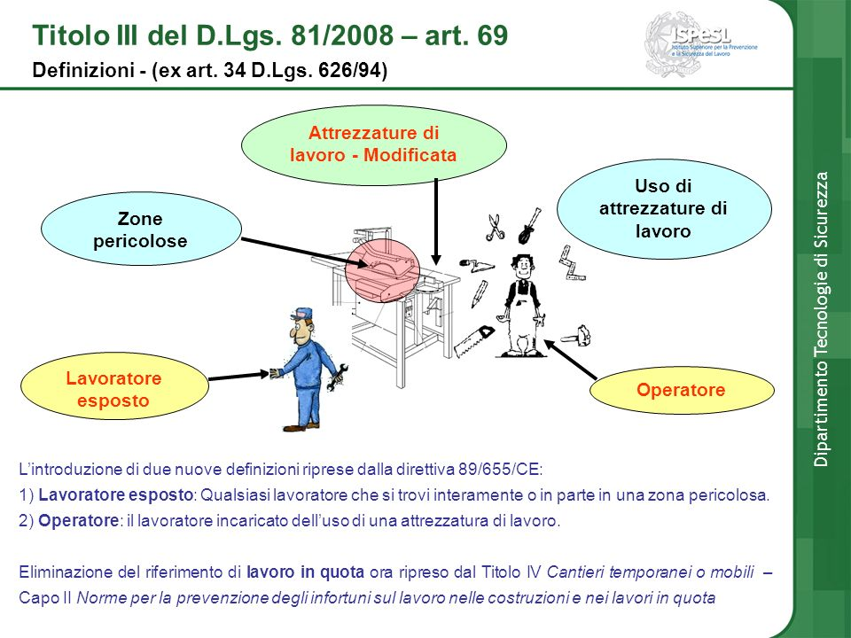 Attrezzature di lavoro - Modificata Uso di attrezzature di lavoro