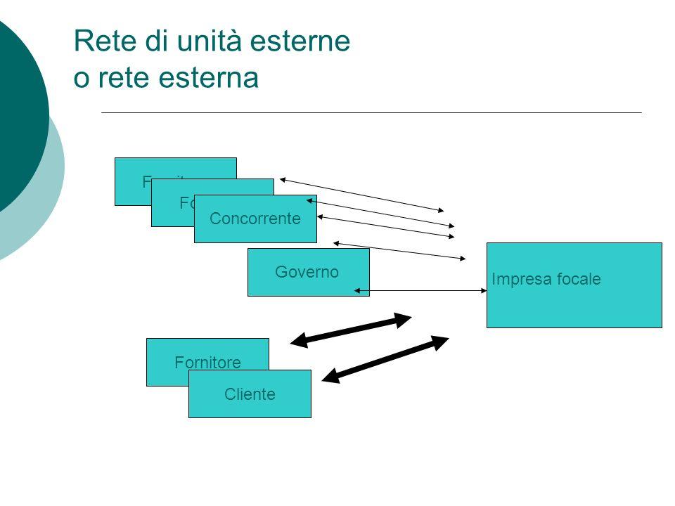 Rete di unità esterne o rete esterna