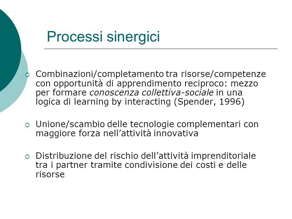 Processi sinergici