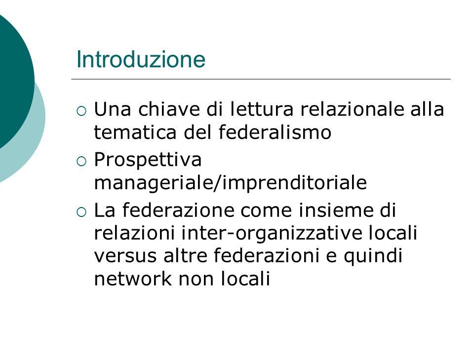 Introduzione Una chiave di lettura relazionale alla tematica del federalismo. Prospettiva manageriale/imprenditoriale.