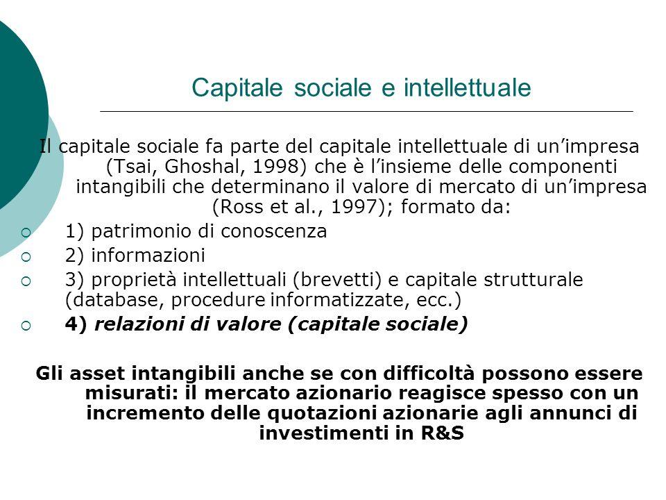 Capitale sociale e intellettuale