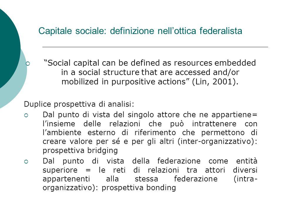 Capitale sociale: definizione nell'ottica federalista