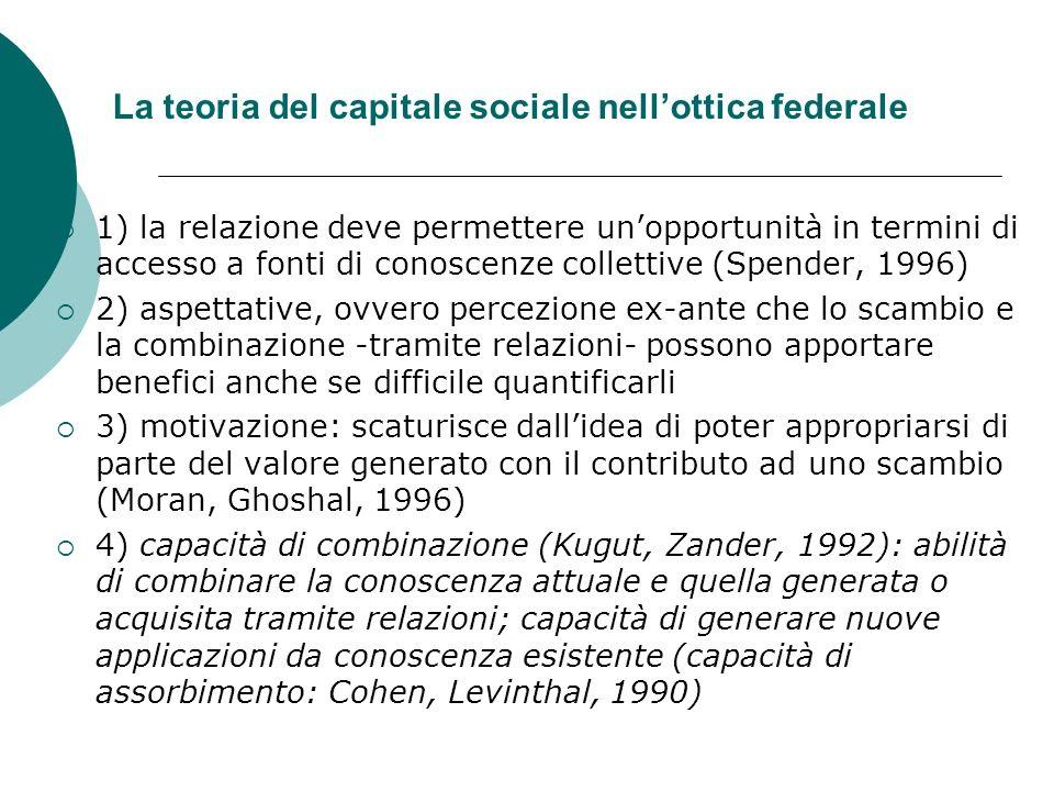 La teoria del capitale sociale nell'ottica federale