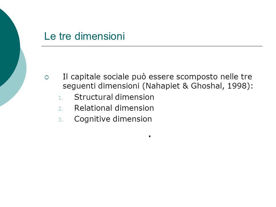 Le tre dimensioni Il capitale sociale può essere scomposto nelle tre seguenti dimensioni (Nahapiet & Ghoshal, 1998):