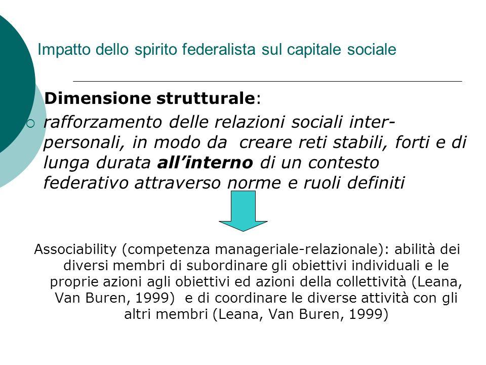 Impatto dello spirito federalista sul capitale sociale