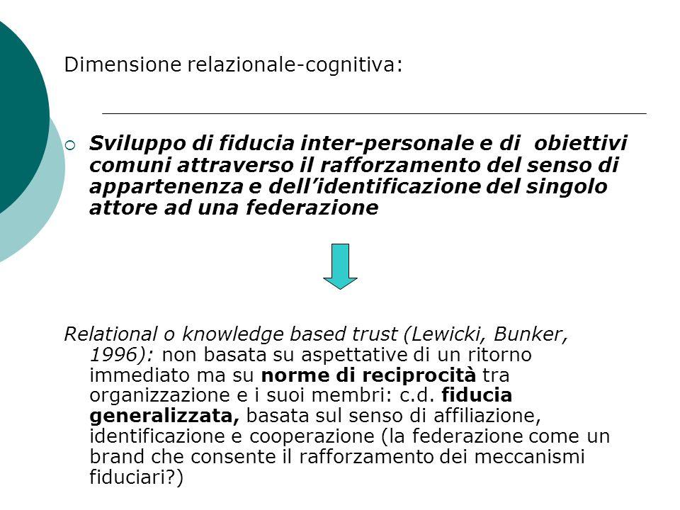 Dimensione relazionale-cognitiva: