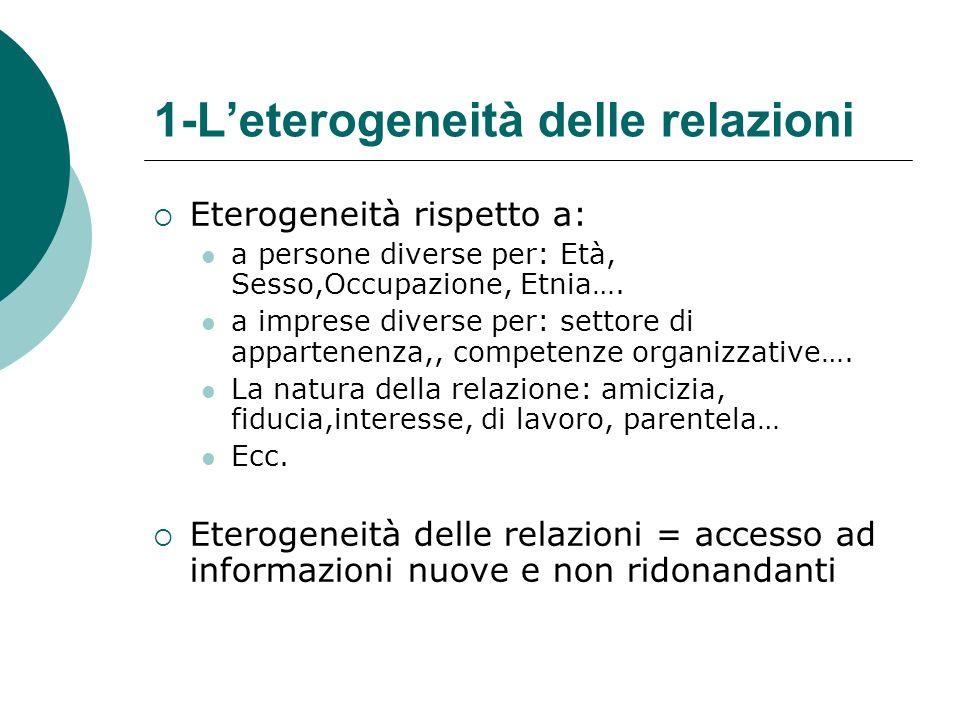 1-L'eterogeneità delle relazioni