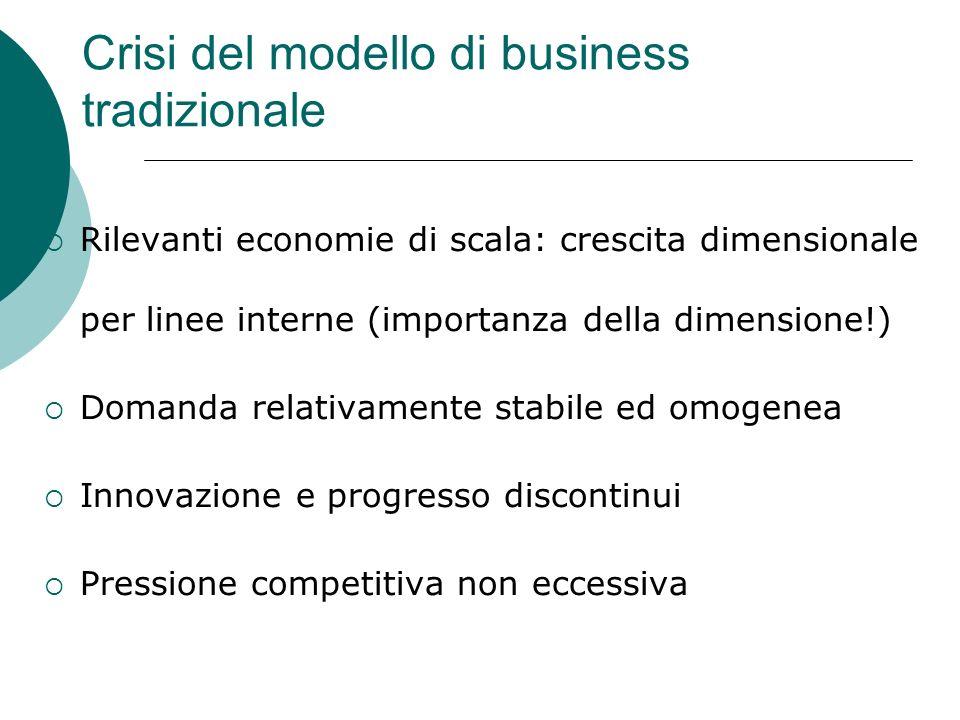 Crisi del modello di business tradizionale