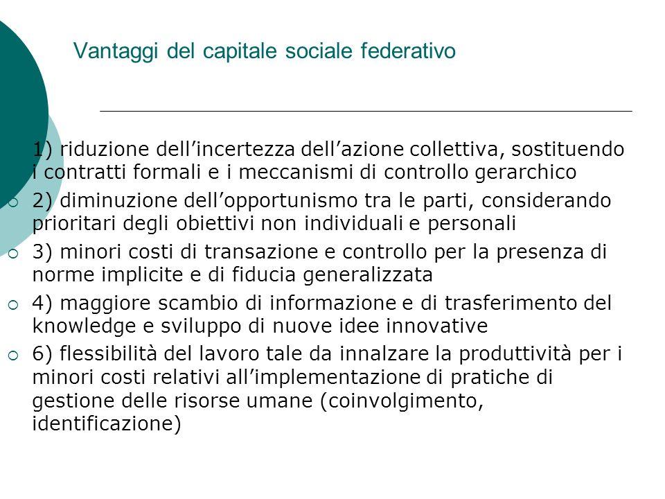Vantaggi del capitale sociale federativo