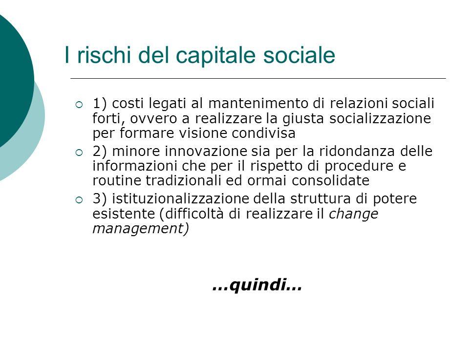 I rischi del capitale sociale