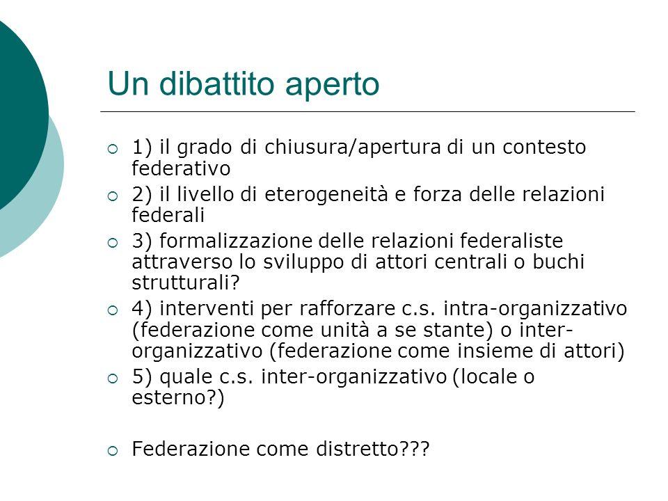 Un dibattito aperto 1) il grado di chiusura/apertura di un contesto federativo. 2) il livello di eterogeneità e forza delle relazioni federali.