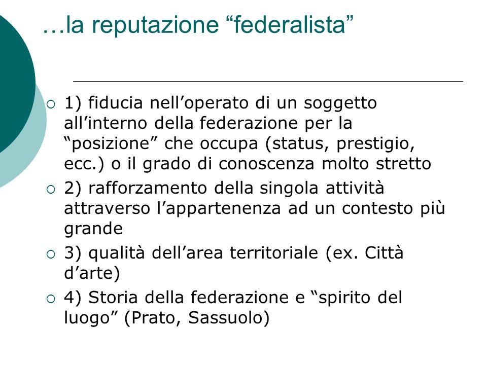…la reputazione federalista