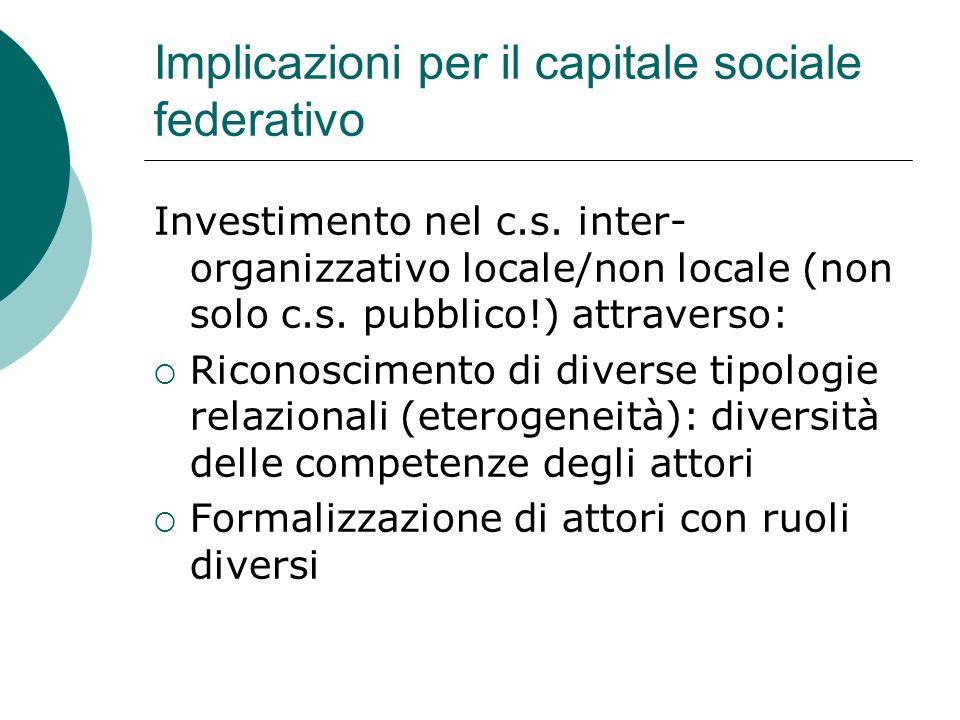 Implicazioni per il capitale sociale federativo