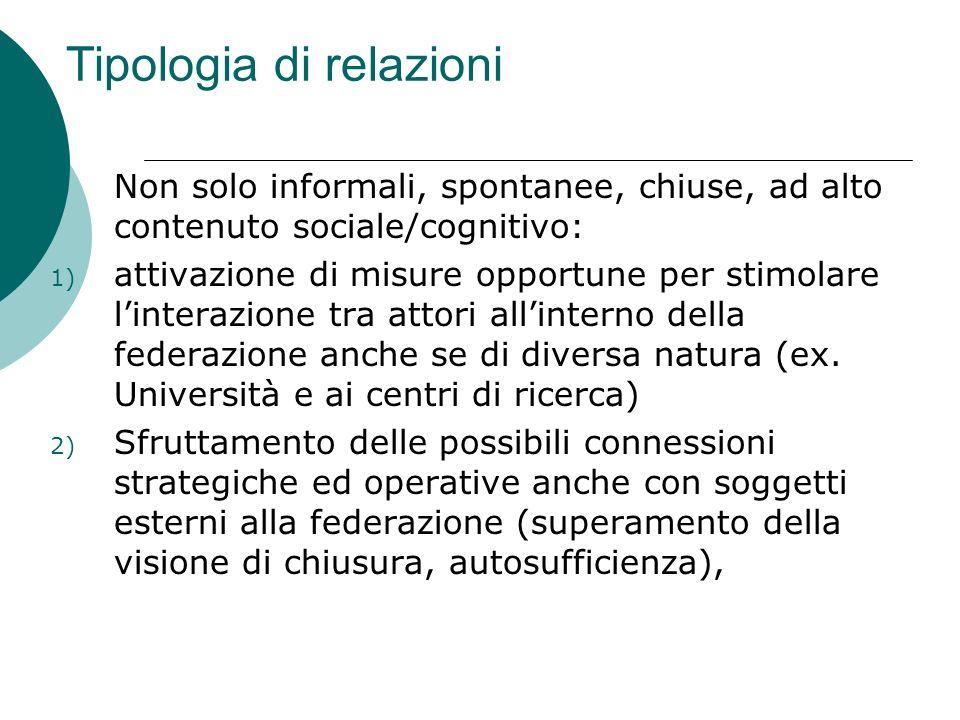 Tipologia di relazioni
