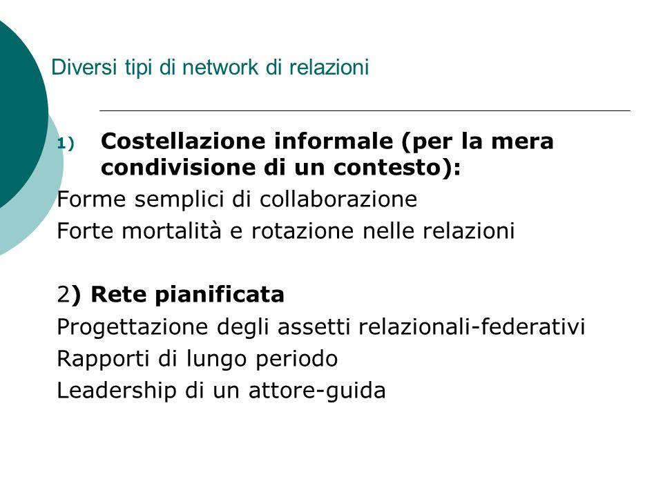 Diversi tipi di network di relazioni