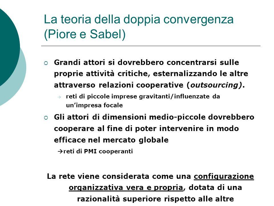 La teoria della doppia convergenza (Piore e Sabel)