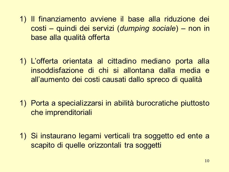 Il finanziamento avviene il base alla riduzione dei costi – quindi dei servizi (dumping sociale) – non in base alla qualità offerta