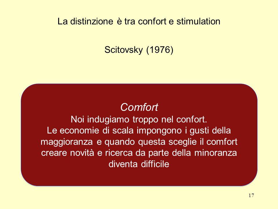 Comfort La distinzione è tra confort e stimulation Scitovsky (1976)