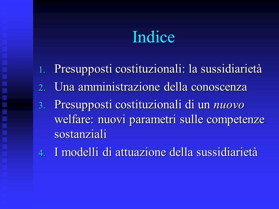 Indice Presupposti costituzionali: la sussidiarietà