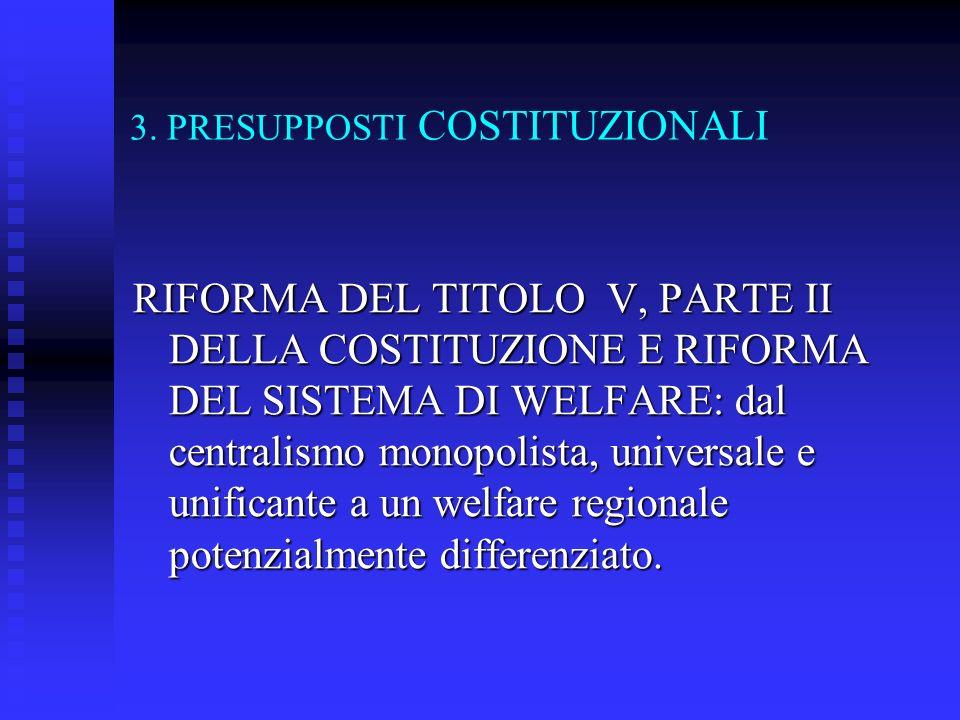3. PRESUPPOSTI COSTITUZIONALI