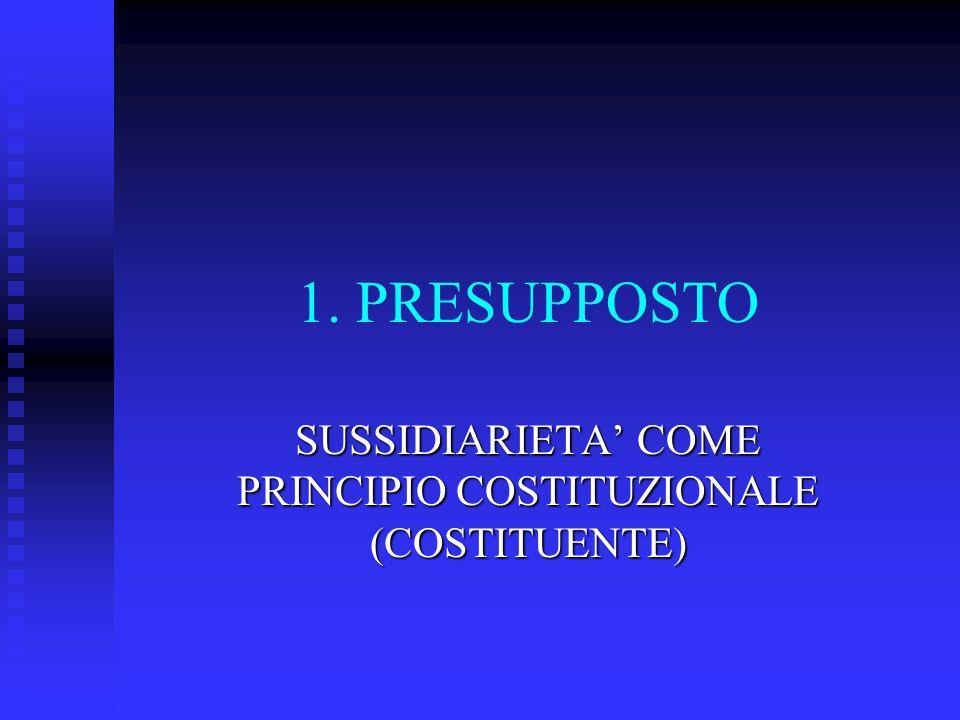 SUSSIDIARIETA' COME PRINCIPIO COSTITUZIONALE (COSTITUENTE)