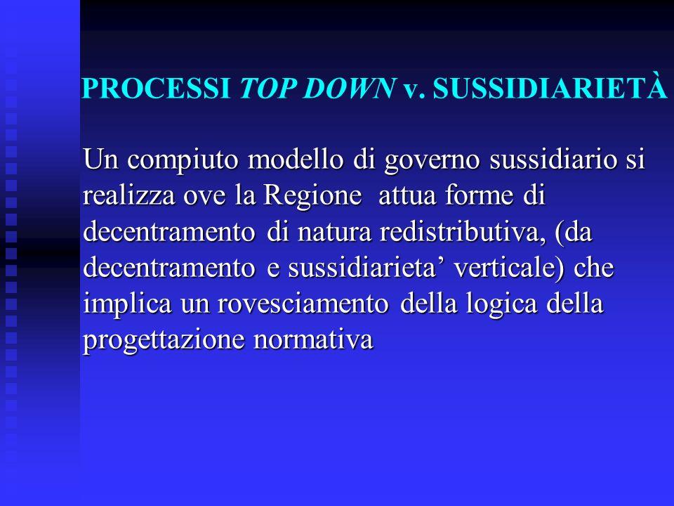 PROCESSI TOP DOWN v. SUSSIDIARIETÀ