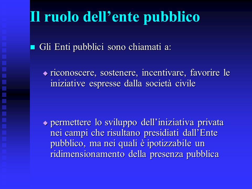 Il ruolo dell'ente pubblico