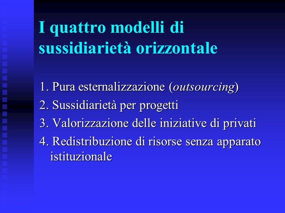 I quattro modelli di sussidiarietà orizzontale