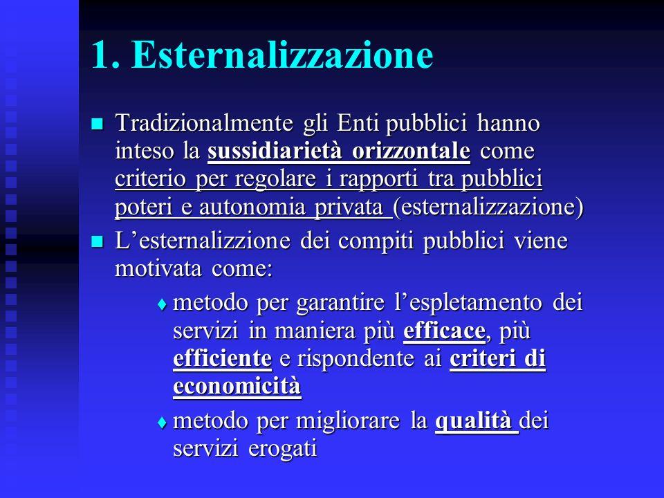 1. Esternalizzazione