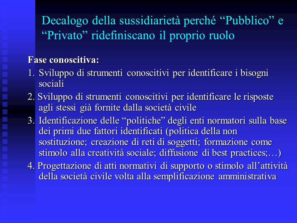 Decalogo della sussidiarietà perché Pubblico e Privato ridefiniscano il proprio ruolo