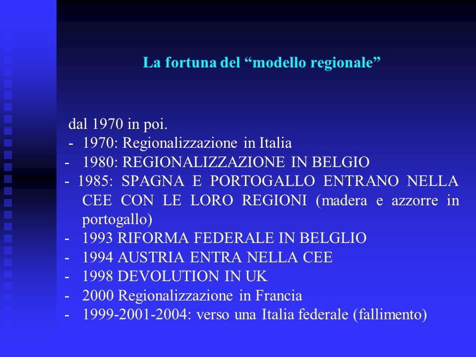 La fortuna del modello regionale