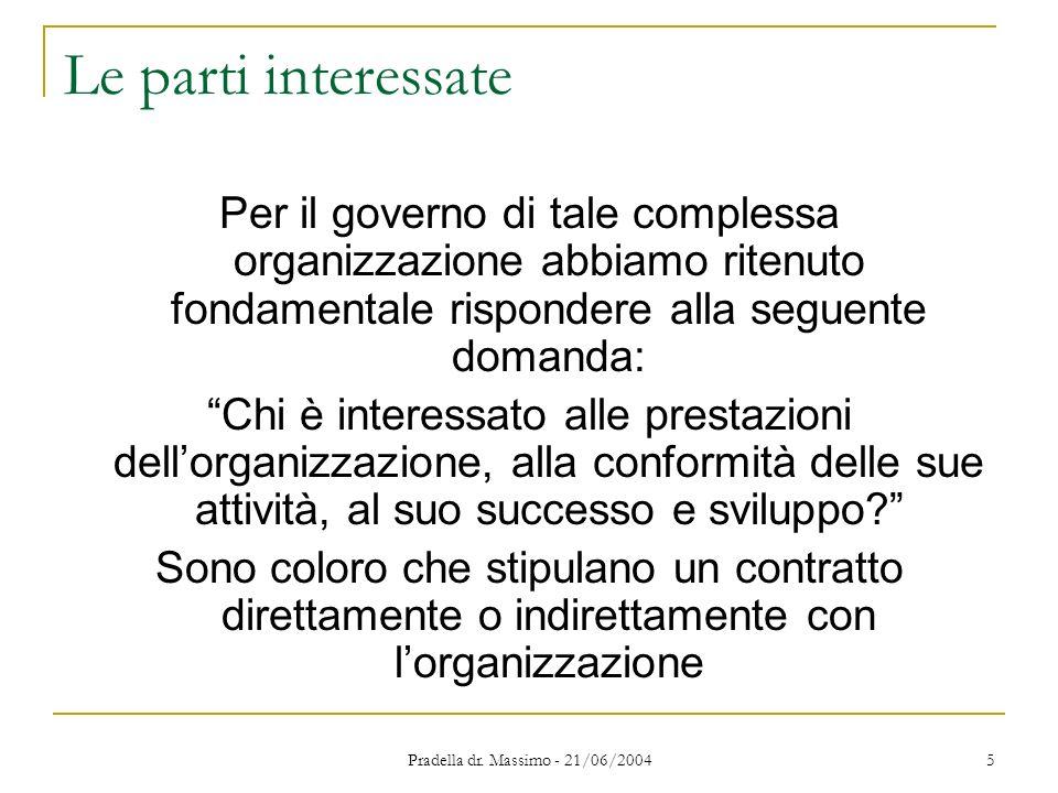Pradella dr. Massimo - 21/06/2004