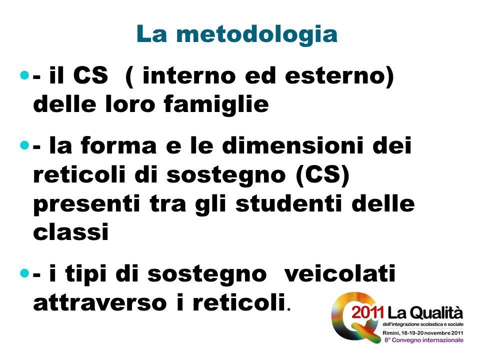 La metodologia - il CS ( interno ed esterno) delle loro famiglie.
