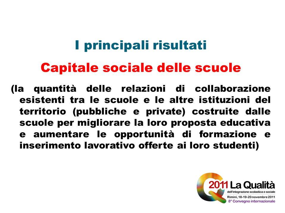 I principali risultati Capitale sociale delle scuole