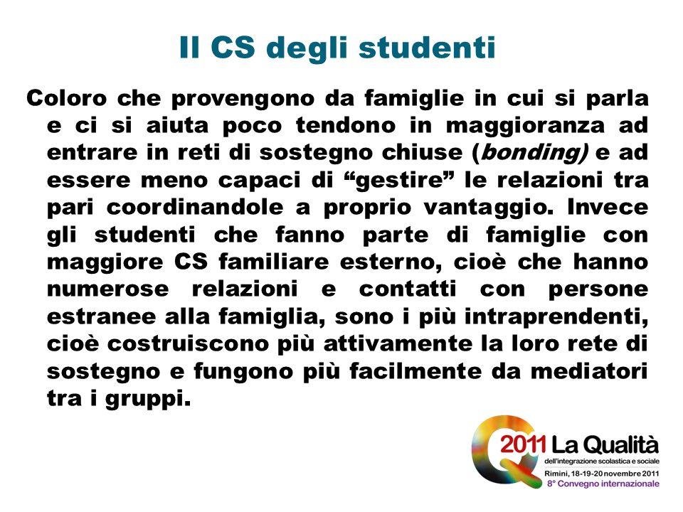 Il CS degli studenti