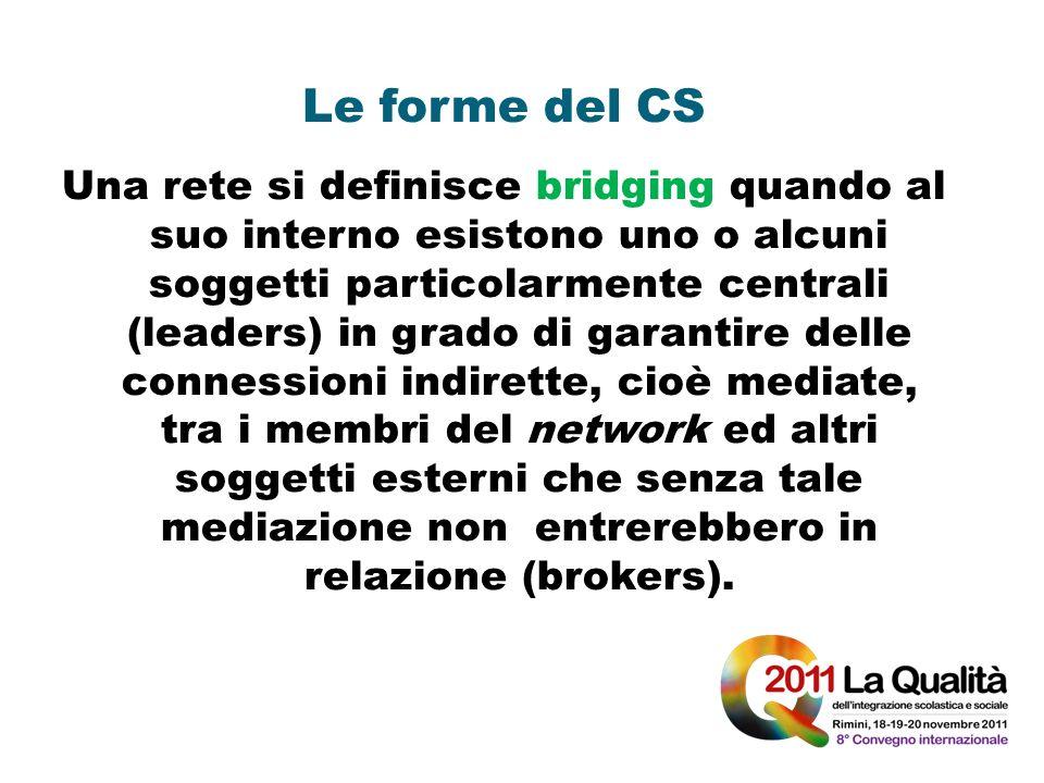Le forme del CS