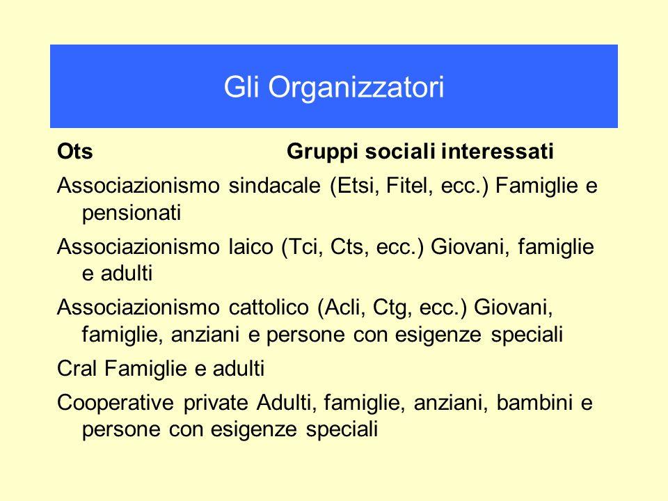 Gli Organizzatori