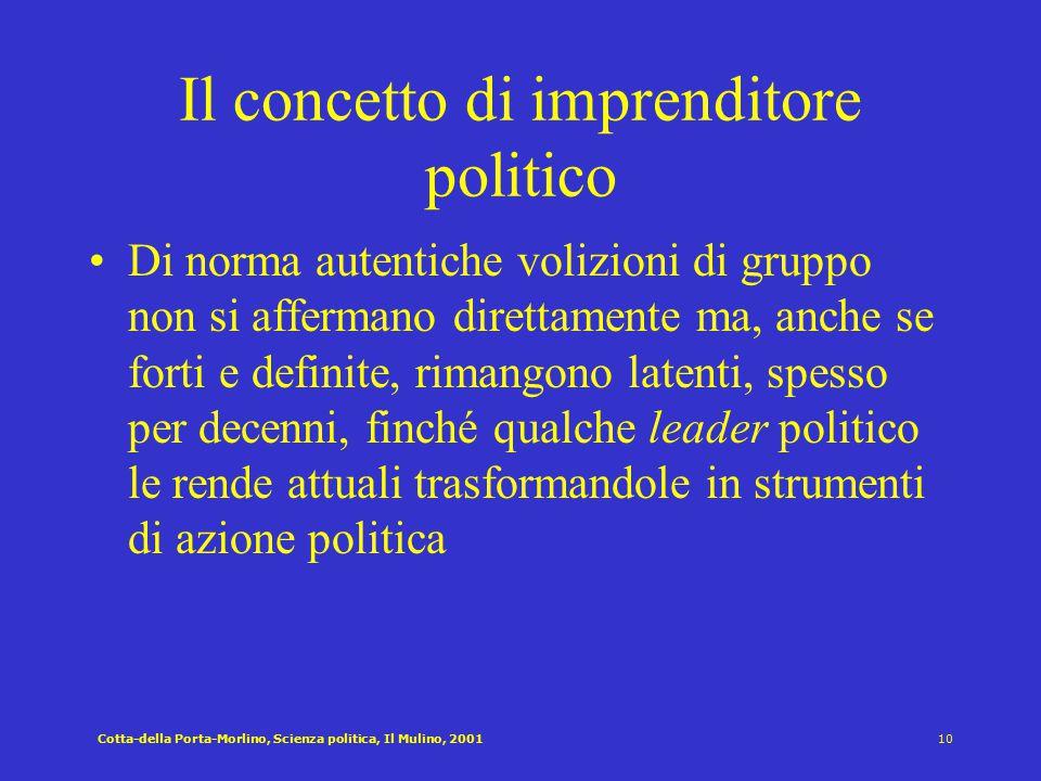 Il concetto di imprenditore politico