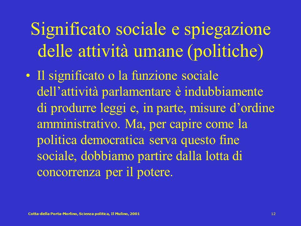 Significato sociale e spiegazione delle attività umane (politiche)