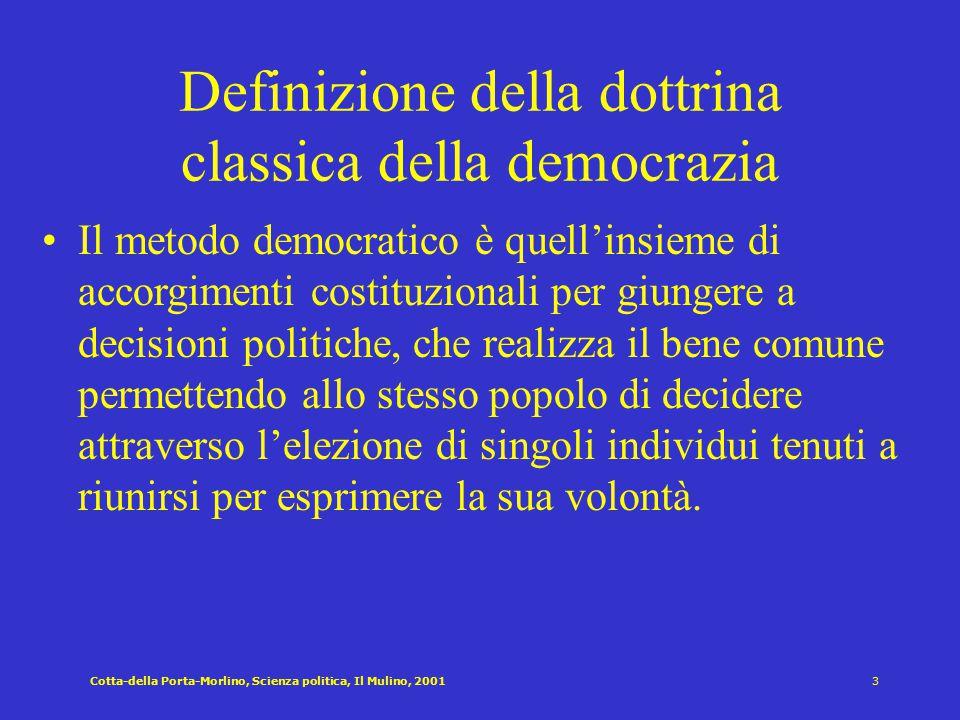 Definizione della dottrina classica della democrazia
