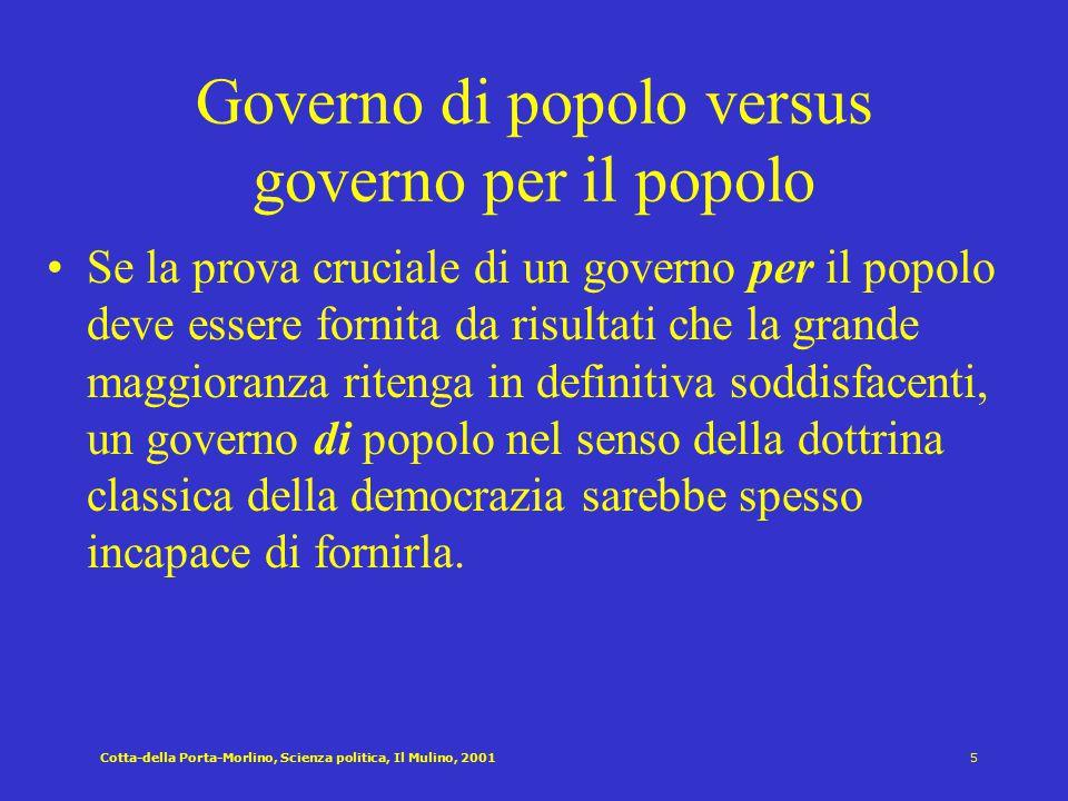 Governo di popolo versus governo per il popolo