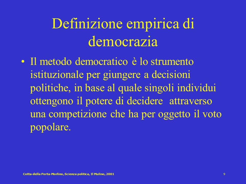 Definizione empirica di democrazia