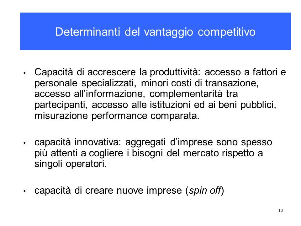 Determinanti del vantaggio competitivo