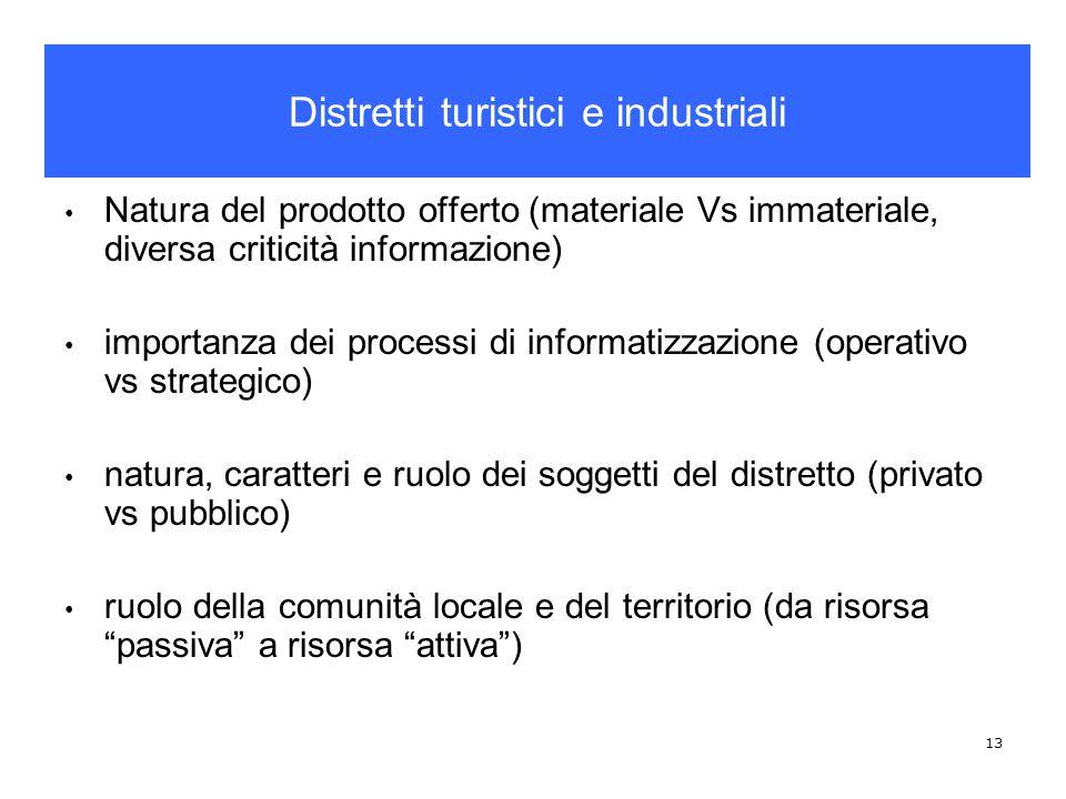 Distretti turistici e industriali