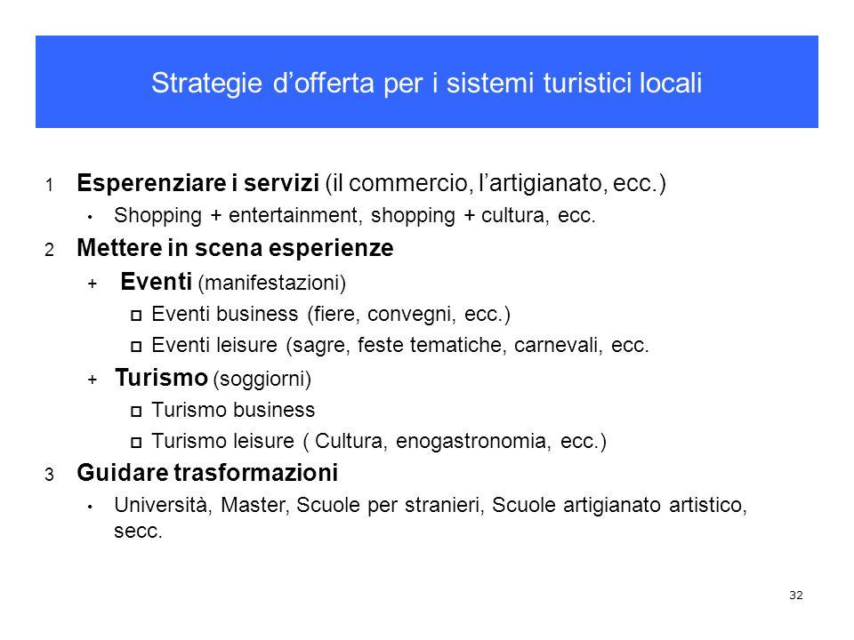 Strategie d'offerta per i sistemi turistici locali