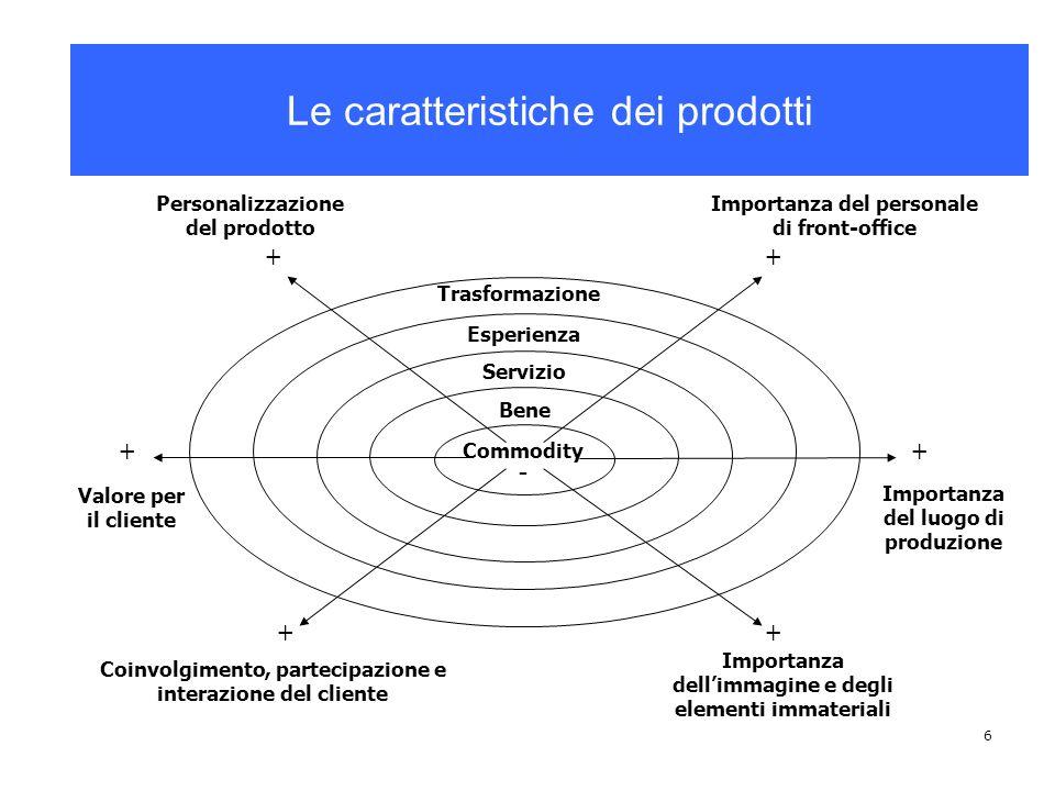 Le caratteristiche dei prodotti Le caratteristiche dei prodotti
