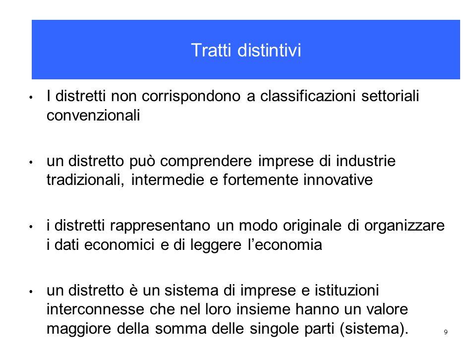 Tratti distintivi I distretti non corrispondono a classificazioni settoriali convenzionali.